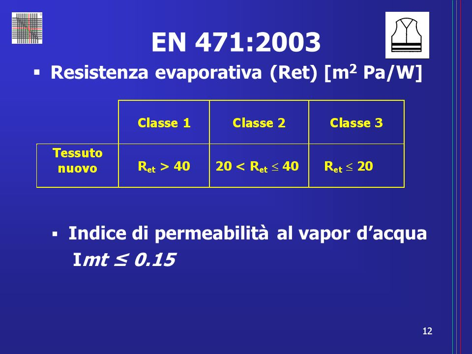 EN 471:2003 Resistenza evaporativa (Ret) [m2 Pa/W] Imt ≤ 0.15
